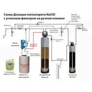 Типовое решение удаления железа дозированием гипохлорида