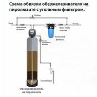 Удаление железа (до 2 мг/л) без дополнительного окисления аэрации