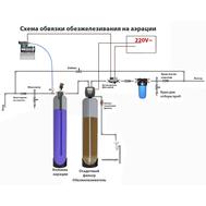 Схема напорной аэрацией для удаления железа до 7 мг, марганца до 2 мг, рН воды >=7