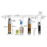 Схема удаления железа и марганца дозацией гипохлорита