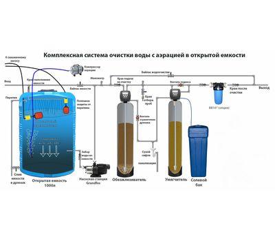 Схема удаления из воды железа 30 мг\л